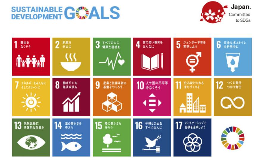 SDGsimage